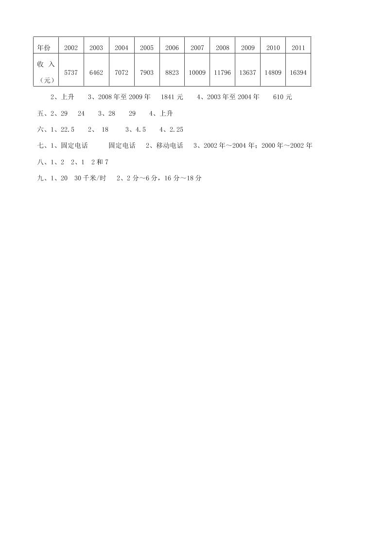 五年级数学下册专项复习统计与可能性第一组统计(冀教版)