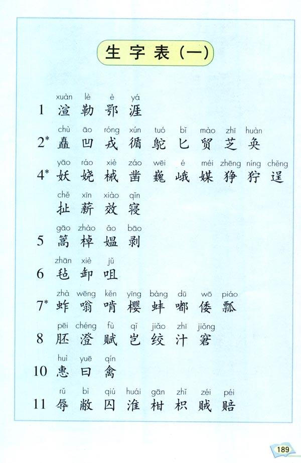 生字表(一)