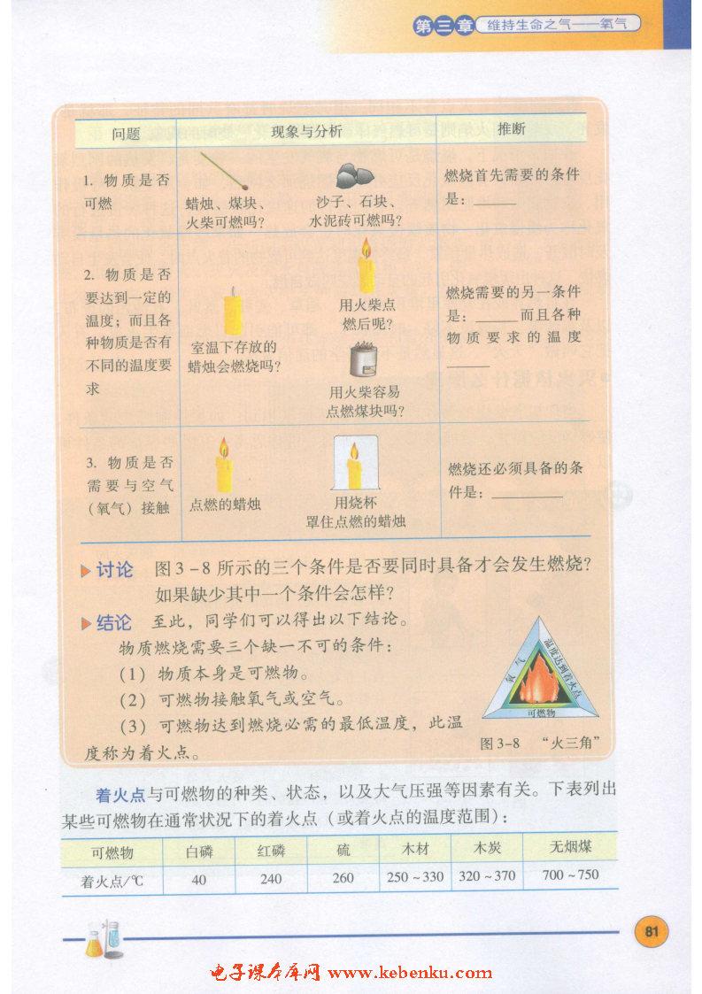 「3」.3 燃燒條件與滅火原理