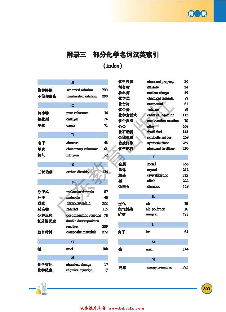 附錄三 部分化學名詞漢英索引