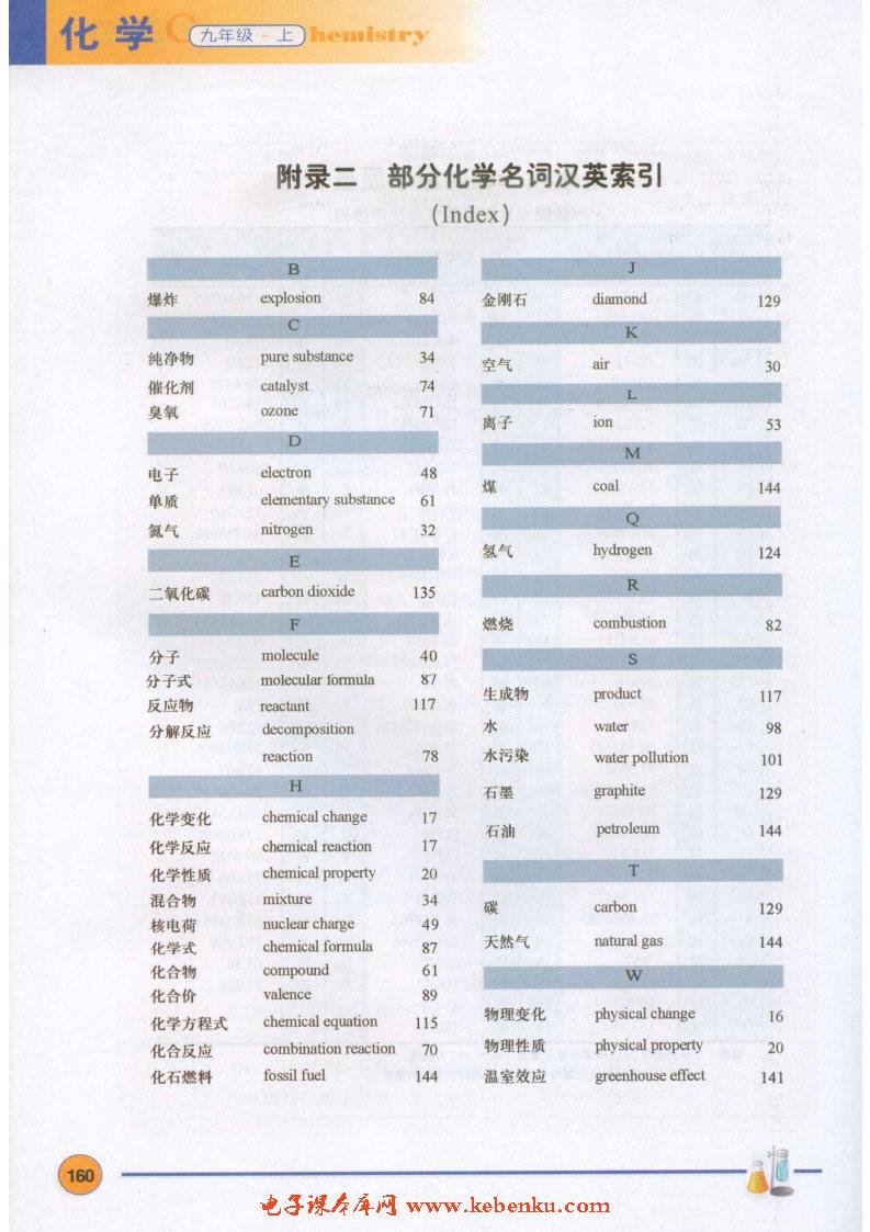 附錄二 部分化學名詞漢英索引