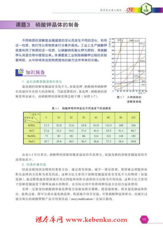 课题3 硝酸钾晶体的制备